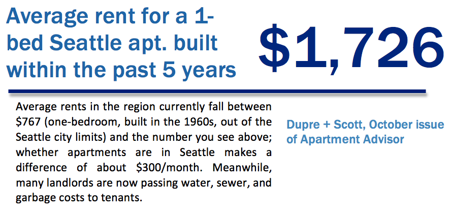 The Numbers It S October S Issue Of Apartment Advisor Blog