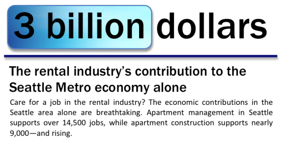 three billion dollars contributed to Seattles economy by the rental industry