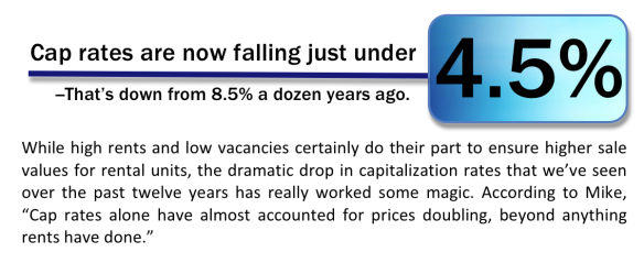 Cap rates are just under 4.5%, that's down from 8.5% in 2000.